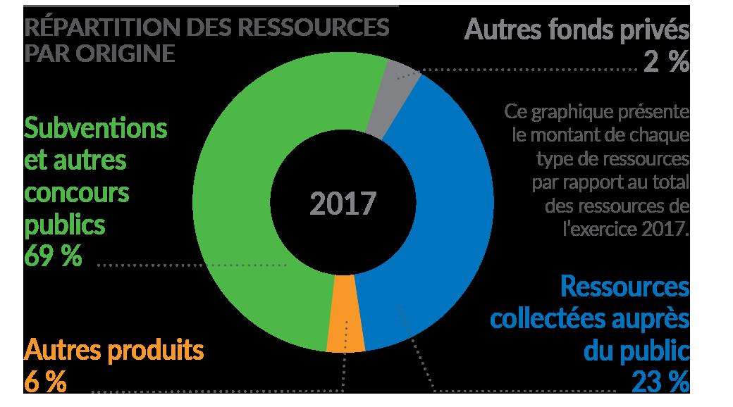 Camembert-Ressources-2017
