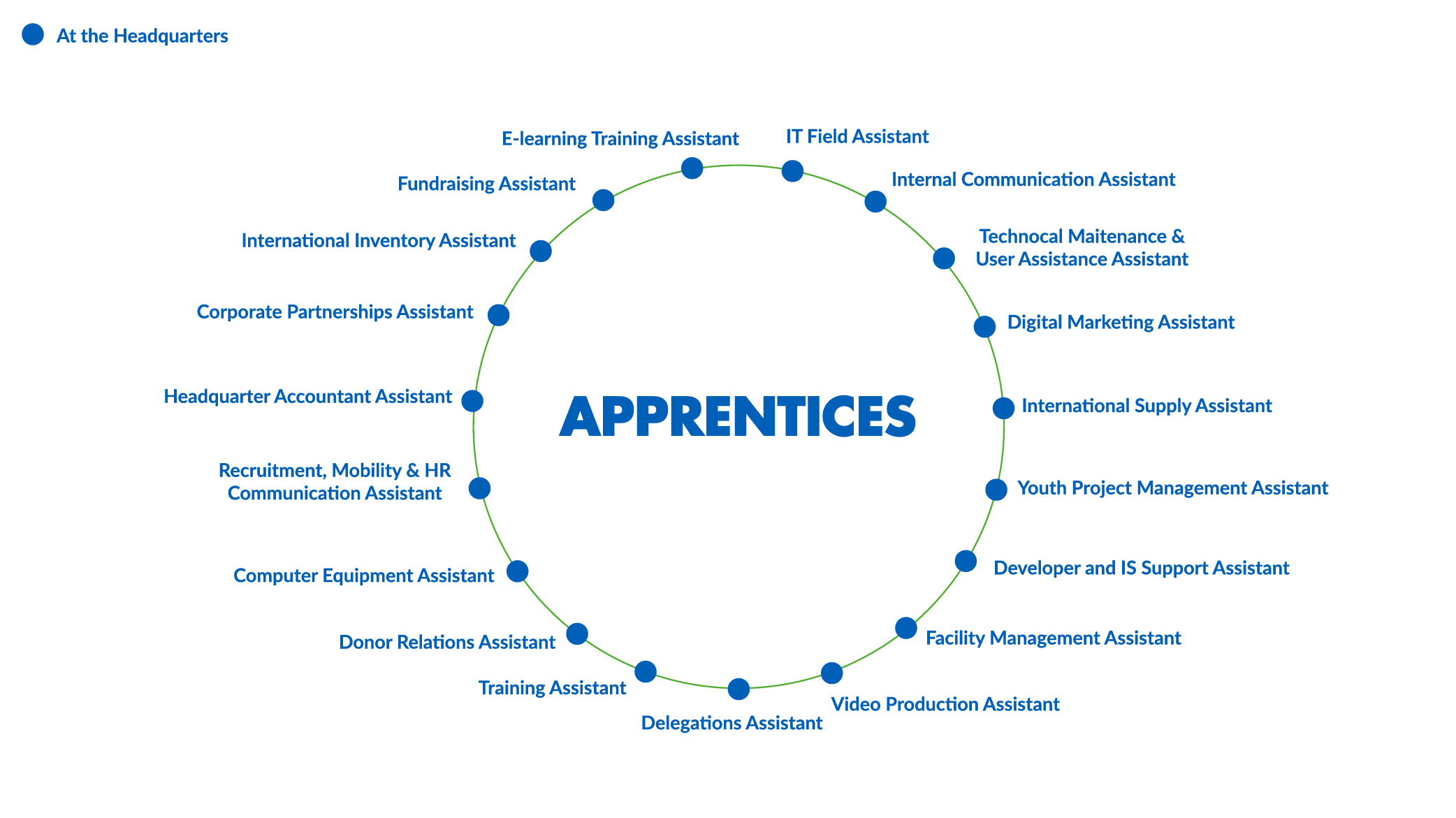 CARTOEN_Apprentices