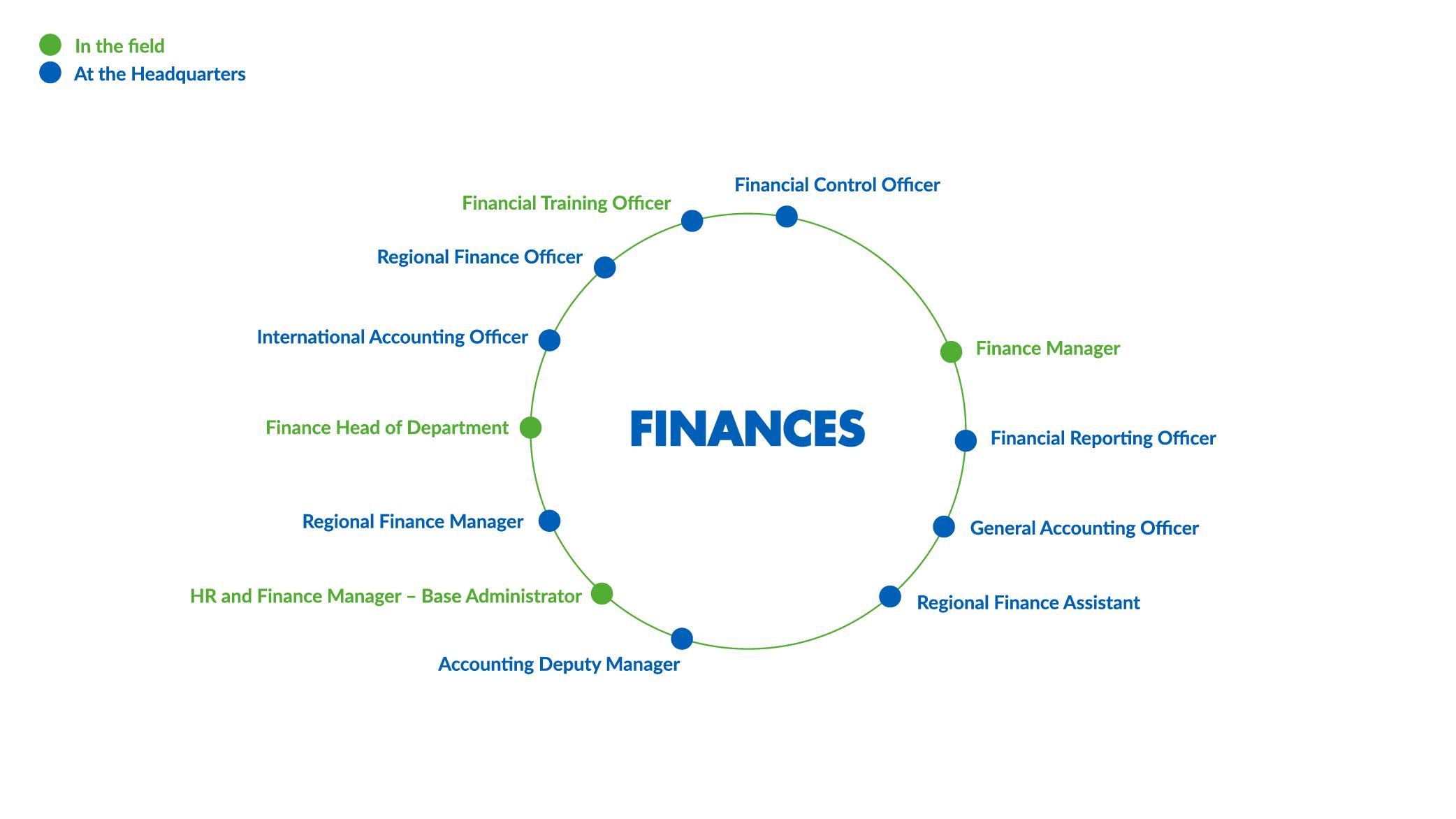 CARTOEN_DAF Finances