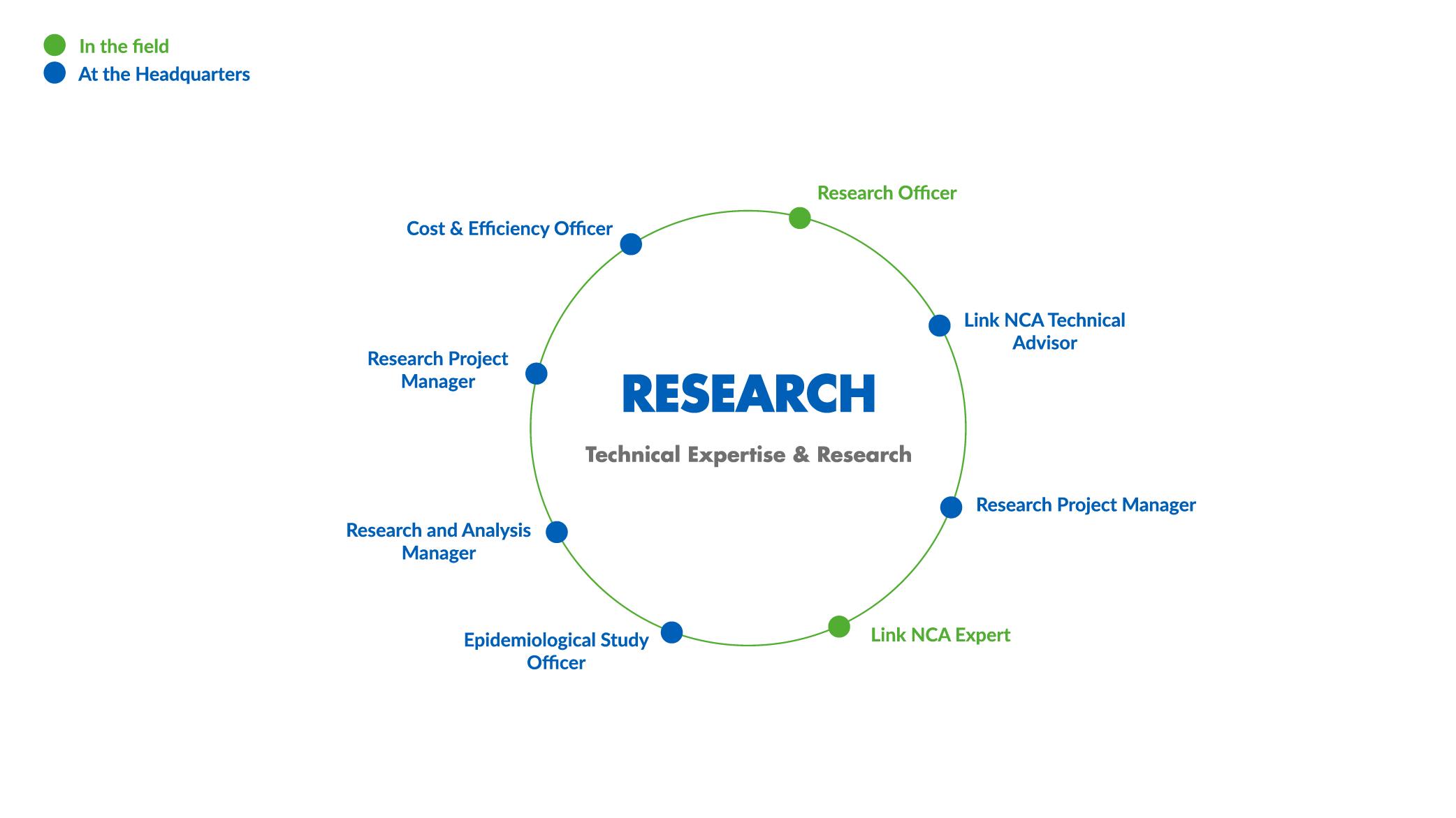 CARTOEN_DEP Research
