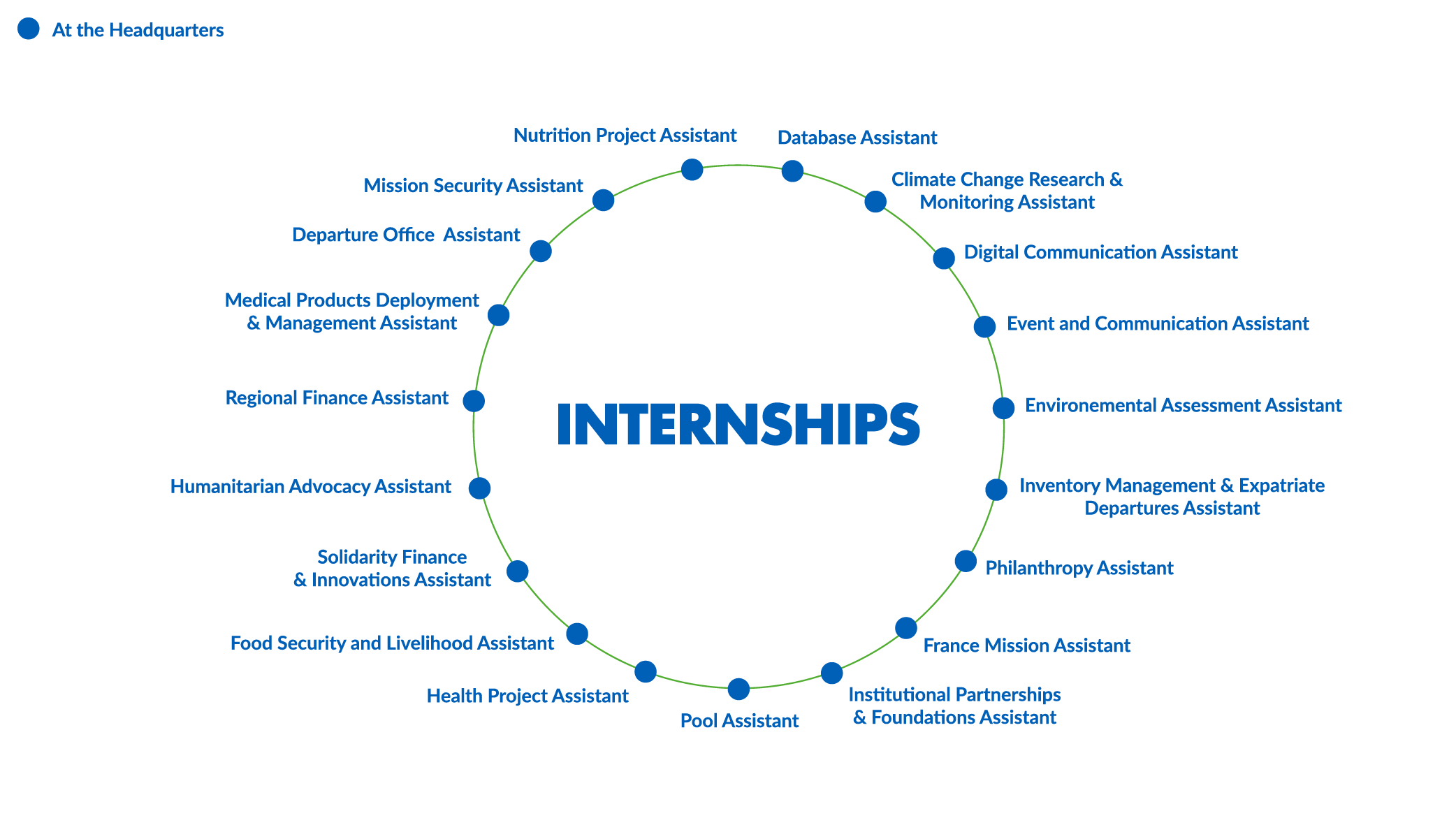 CARTOEN_Internships