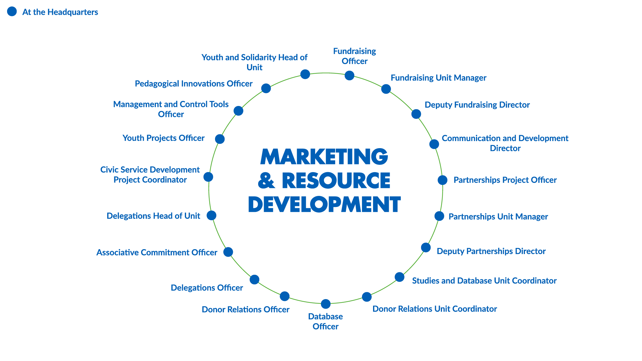 CARTOEN_Marketing & Resources dvpt